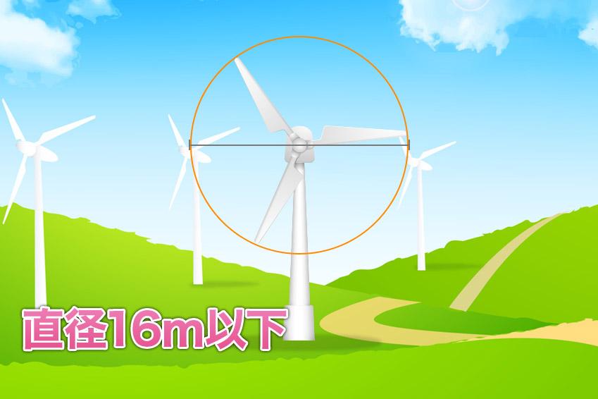 風力イメージ