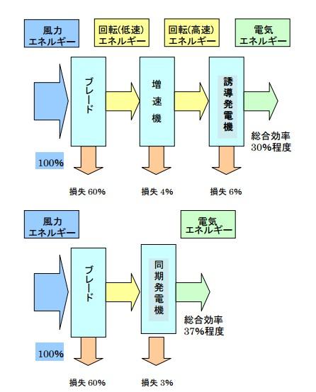 wind_efficiency_01