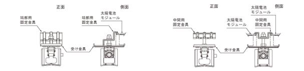 ハゼ式折板屋根金具