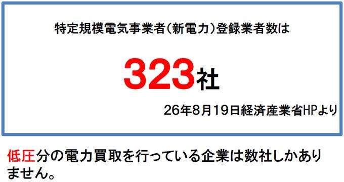 特定規模電気事業者(新電力)登録業者数は323社