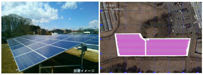 千葉県 土地付き賃貸型太陽光発電 設置イメージ