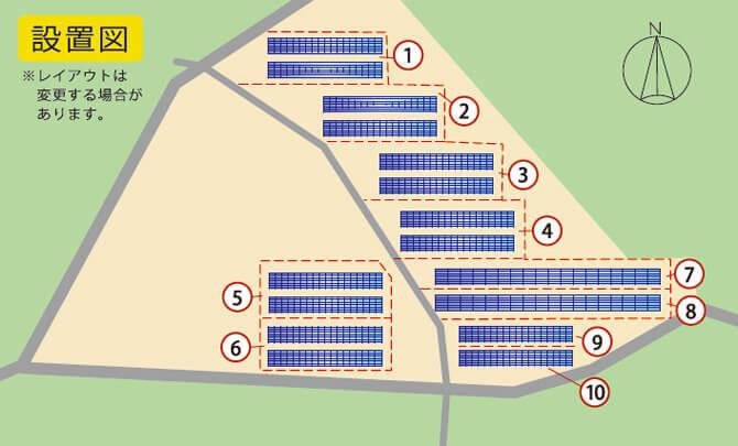 鹿児島県薩摩川内市 10区画一括 設置図