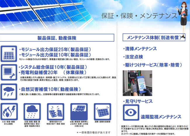 【3月連系・37円買取】千葉県市原市 53.04kW 保証・保険・メンテナンス体制