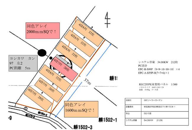 【各種ローンOK】広島県神石高原町発電所 54.06kW 物件概要