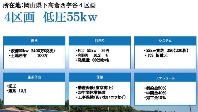 【東芝・36円・12月連系】岡山県下高倉西 55kW 物件概要