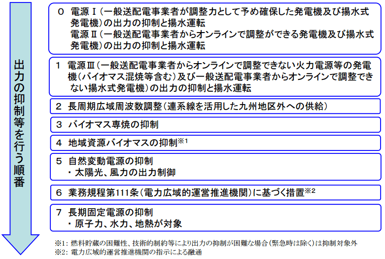 kyuden_rule