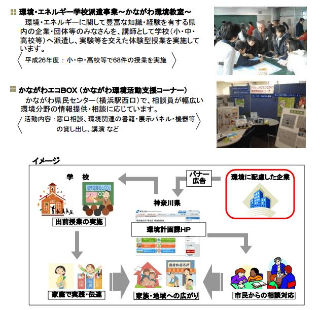 神奈川県環境計画課のHPへ、環境教育を支援するバナー広告の掲載を開始致しました。