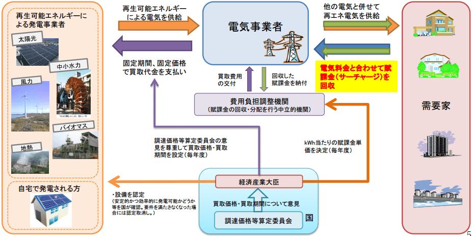 koteikakaku_seido_01