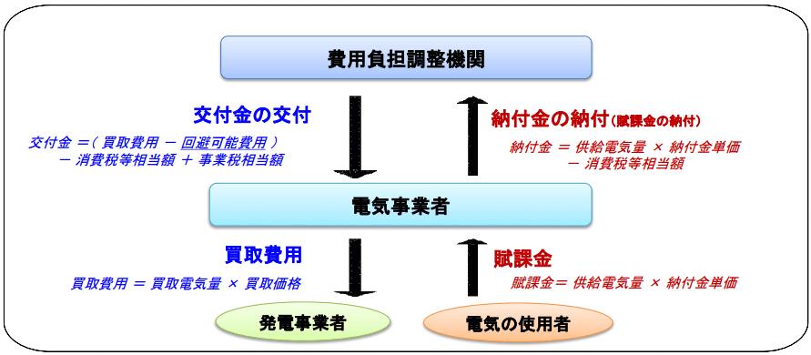 koteikakaku_seido_02